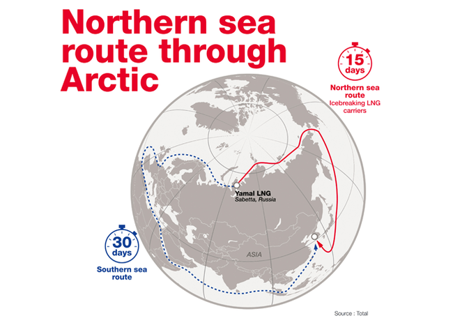 northern-sea-route-through-arctic